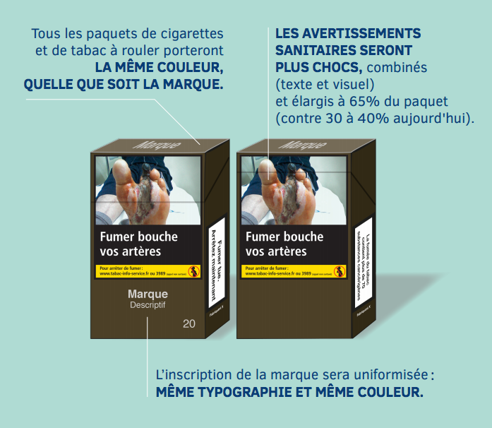 Logo free packaging design proposed by French Health Ministry (Source: French Health Ministry)