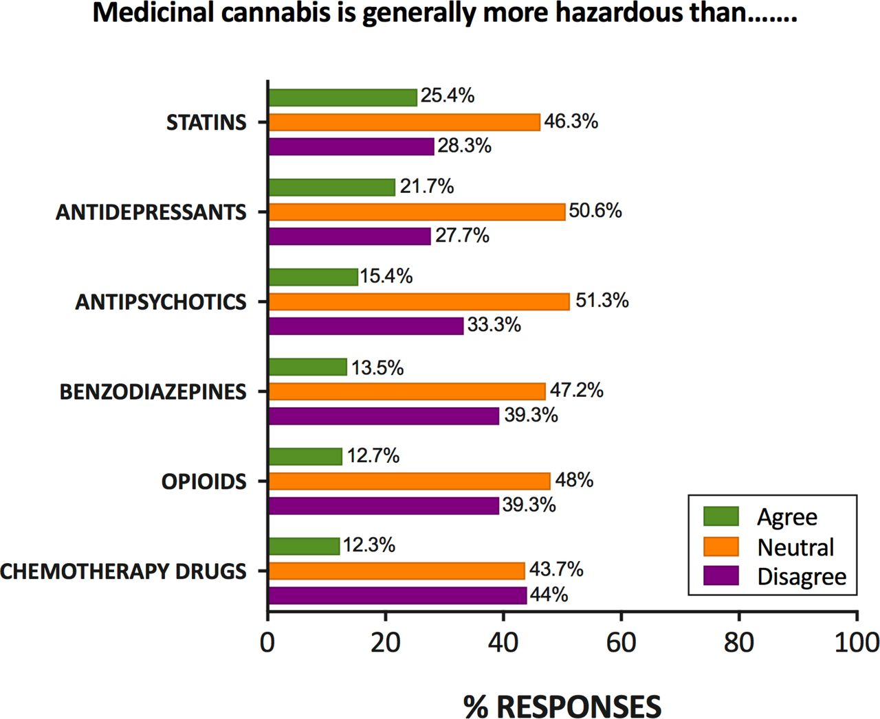 Medical cannabis - the Australian experience - Volteface